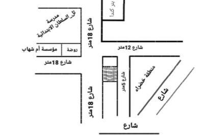 بيت للبيع تل السلطان